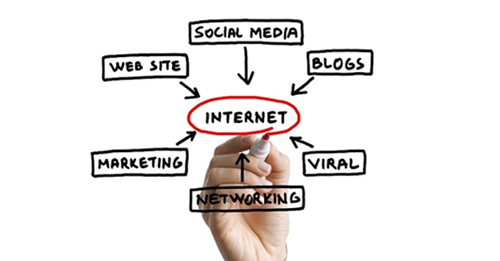 service-internet-marketing